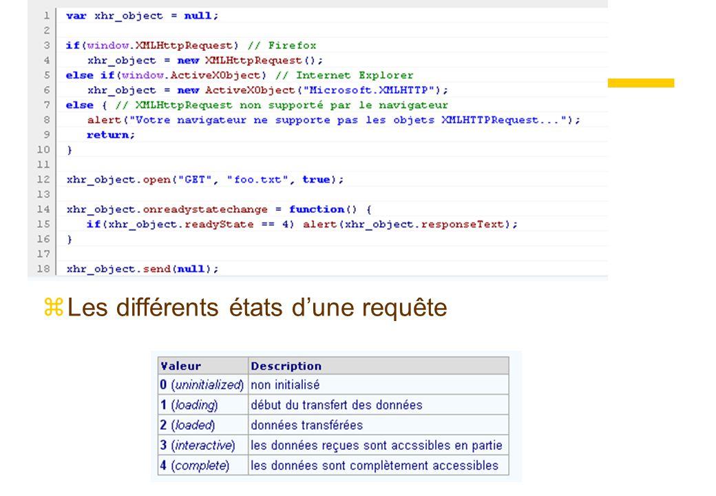 Les propriétés d'une requête XMLHttpRequest