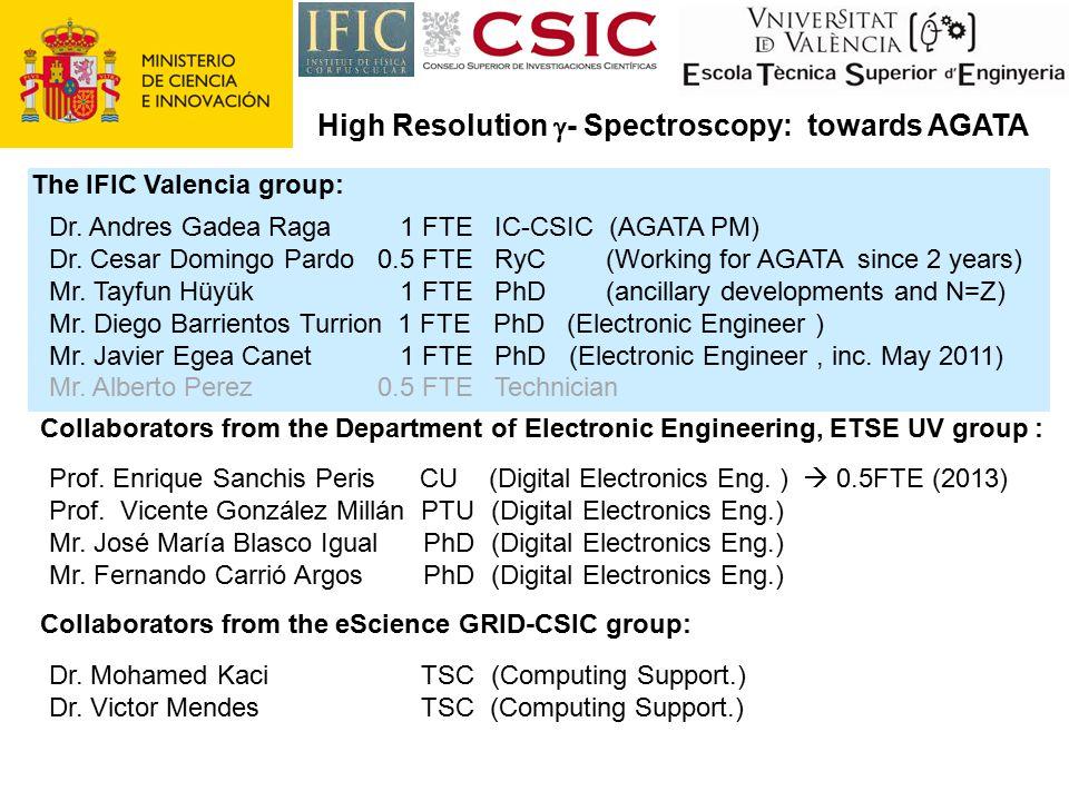 The IFIC Valencia group: Dr. Andres Gadea Raga 1 FTE IC-CSIC (AGATA PM) Dr.
