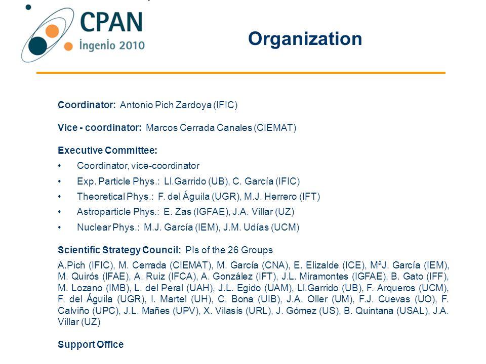 Coordinator: Antonio Pich Zardoya (IFIC) Vice - coordinator: Marcos Cerrada Canales (CIEMAT) Executive Committee: Coordinator, vice-coordinator Exp.
