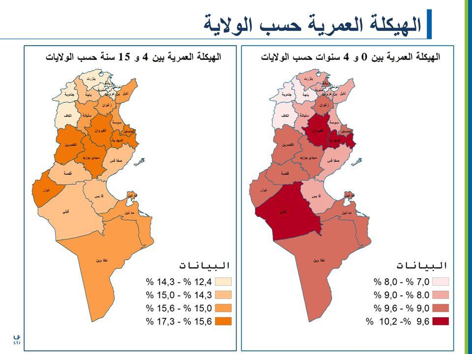 نسبة التزود بماء الحنفية حسب الولايات