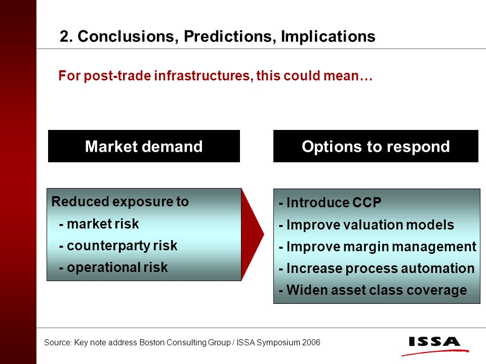 2. Conclusions, Predictions, Implications Reduced exposure to - market risk - counterparty risk - operational risk - Introduce CCP - Improve valuation