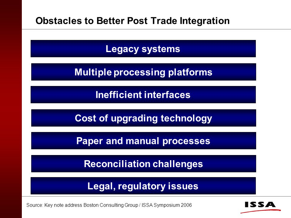 Obstacles to Better Post Trade Integration Legacy systems Cost of upgrading technology Paper and manual processes Reconciliation challenges Multiple processing platforms Inefficient interfaces Source: Key note address Boston Consulting Group / ISSA Symposium 2006 Legal, regulatory issues