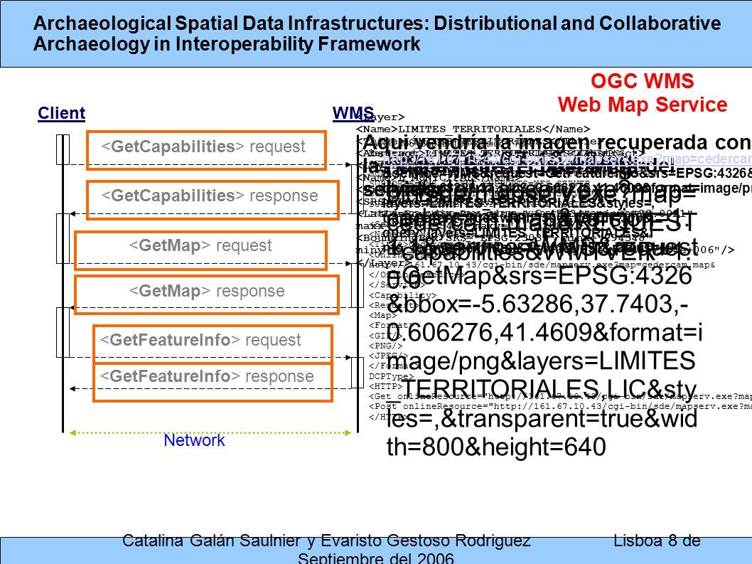 MapServer version 4.6.0 OUTPUT=GIF OUTPUT=PNG OUTPUT=JPEG OUTPUT=PDF OUTPUT=SWF OUTPUT=SVG SUPPORTS=PROJ SUPPORTS=FREETYPE SUPPORTS=WMS_SERVER SUPPORTS=WMS_CLIENT SUPPORTS=WFS_SERVER SUPPORTS=WFS_CLIENT SUPPORTS=WCS_SERVER SUPPORTS=THREADS INPUT=SDE INPUT=POSTGIS INPUT=OGR INPUT=GDAL INPUT=SHAPEFILE DEBUG=MSDEBUG GetMap Cedercam http://161.67.10.43/cgi-bin/sde/mapserv.exe map=cedercam.map& DCPType> http://161.67.10.43/cgi- bin/sde/mapserv.exe map= cedercam.map&version=1.