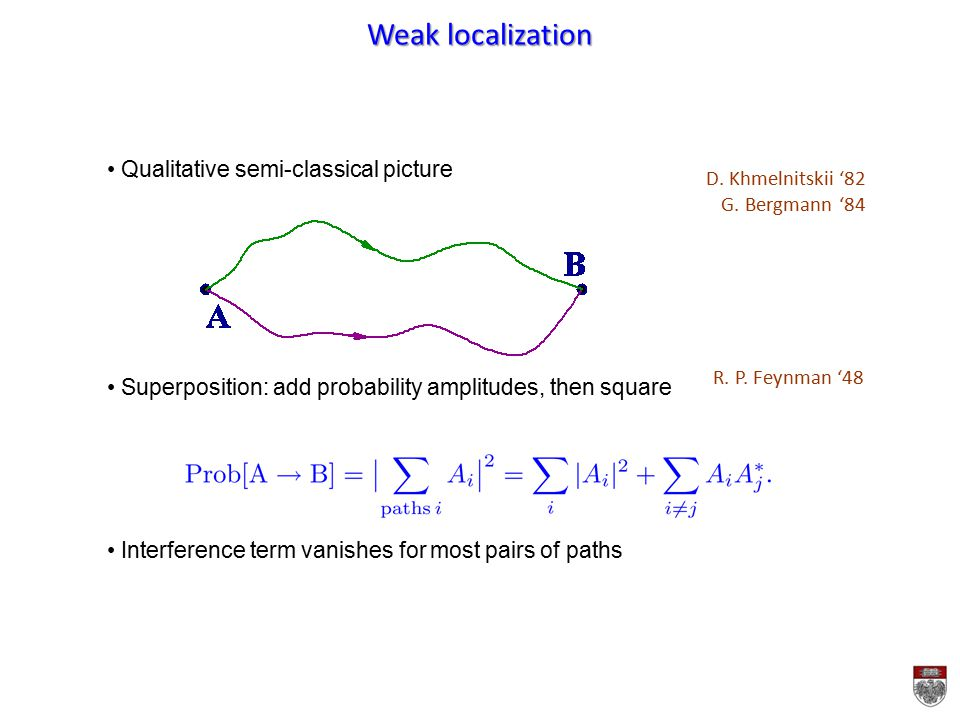 Weak localization Qualitative semi-classical picture Superposition: add probability amplitudes, then square Interference term vanishes for most pairs