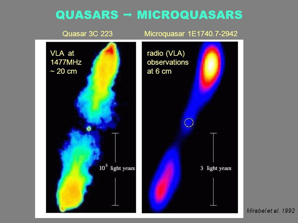 QUASARS  MICROQUASARS Mirabel et al.