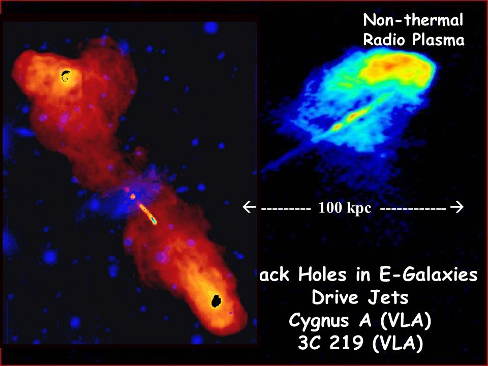 Black Holes in E-Galaxies Drive Jets Cygnus A (VLA) 3C 219 (VLA) Non-thermal Radio Plasma  --------- 100 kpc ------------ 