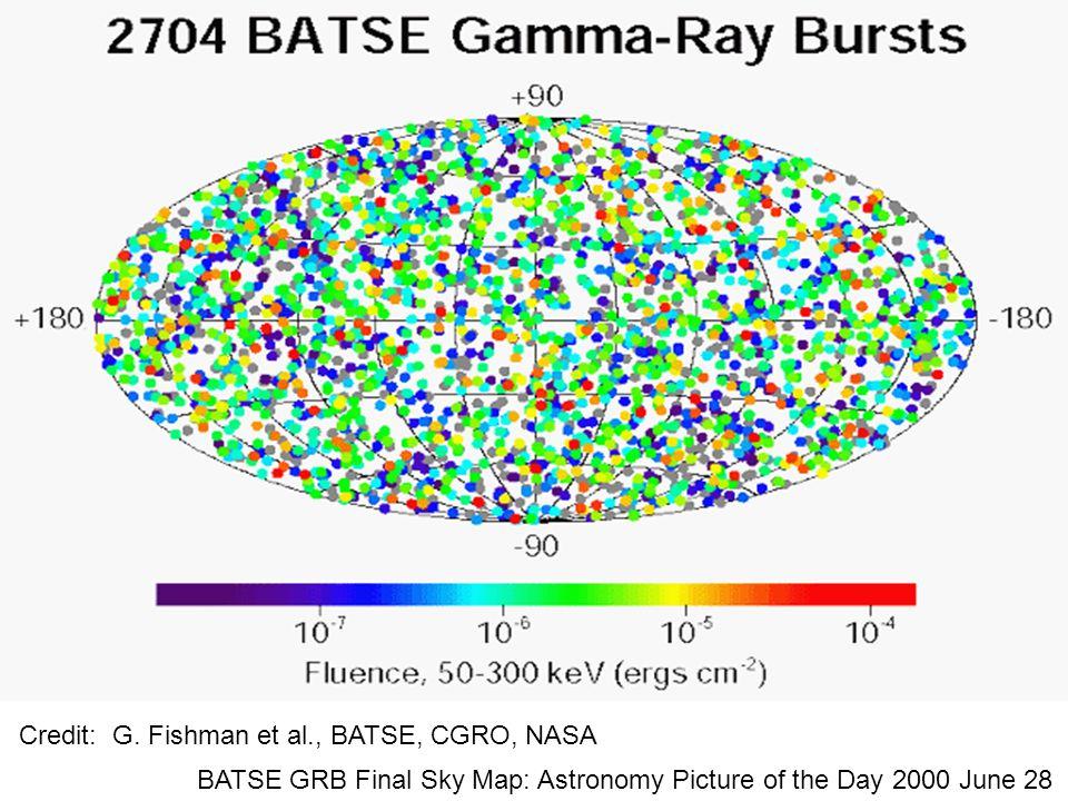 Credit: G. Fishman et al., BATSE, CGRO, NASA BATSE GRB Final Sky Map: Astronomy Picture of the Day 2000 June 28