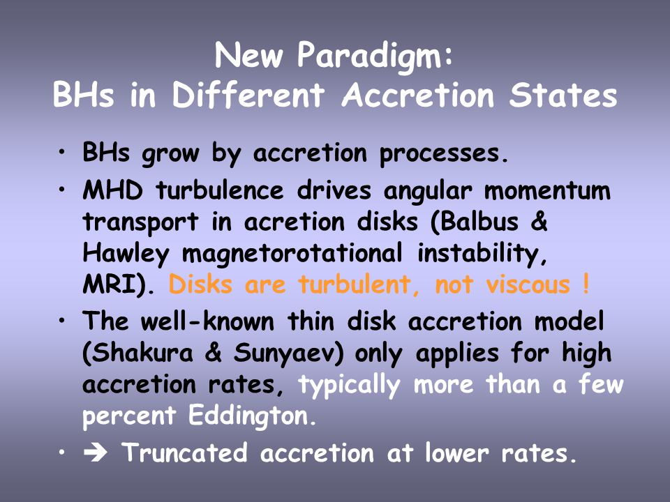 New Paradigm: BHs in Different Accretion States BHs grow by accretion processes.