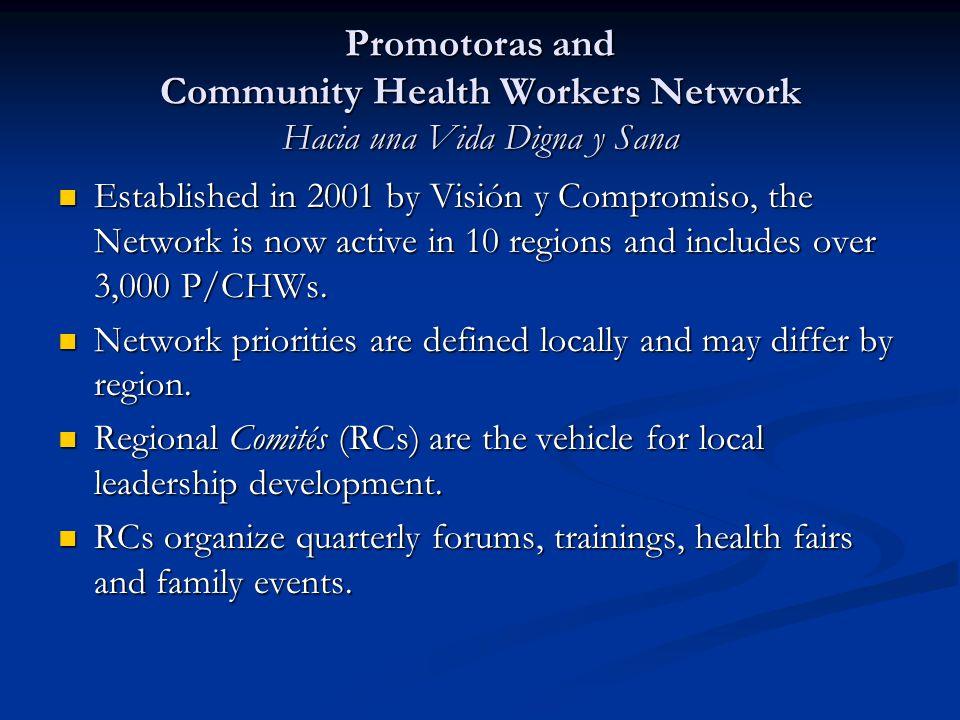 Promotoras and Community Health Workers Network Hacia una Vida Digna y Sana Established in 2001 by Visión y Compromiso, the Network is now active in 10 regions and includes over 3,000 P/CHWs.
