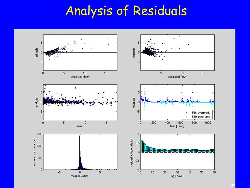 Analysis of Residuals