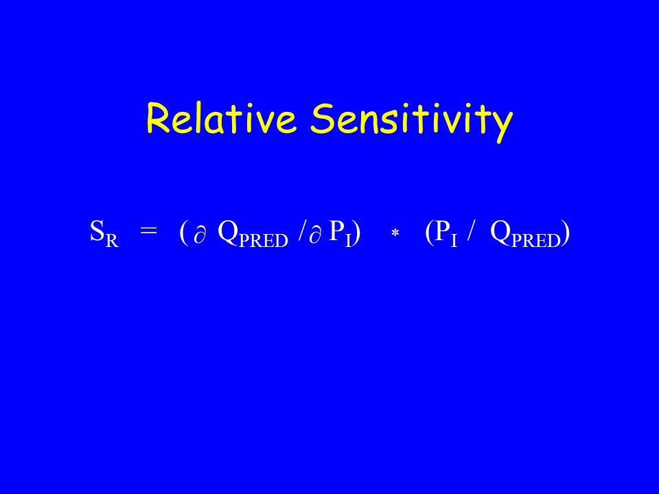 Relative Sensitivity S R = ( Q PRED / P I ) * (P I / Q PRED ) 