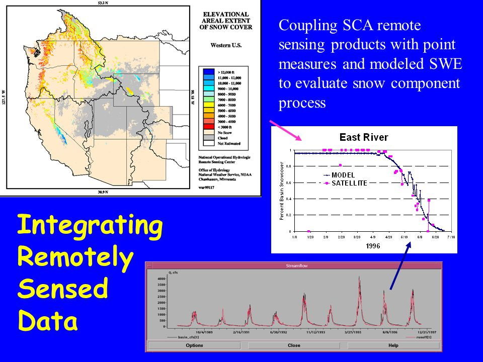 Coupling SCA remote sensing products with point measures and modeled SWE to evaluate snow component process Integrating Remotely Sensed Data