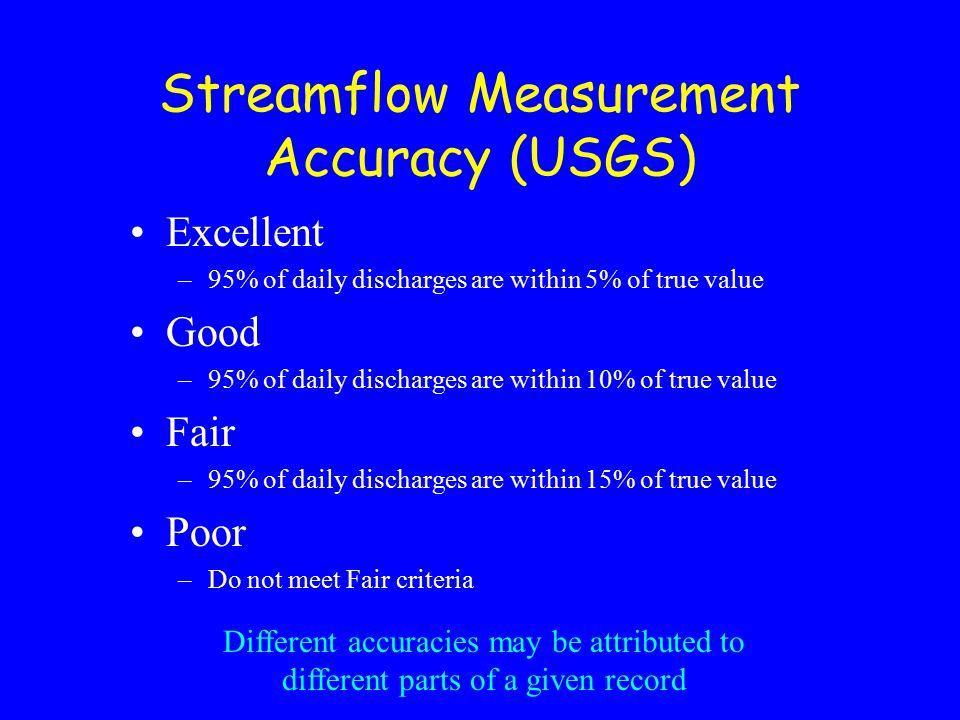Streamflow Obs Linear PRMS SAC