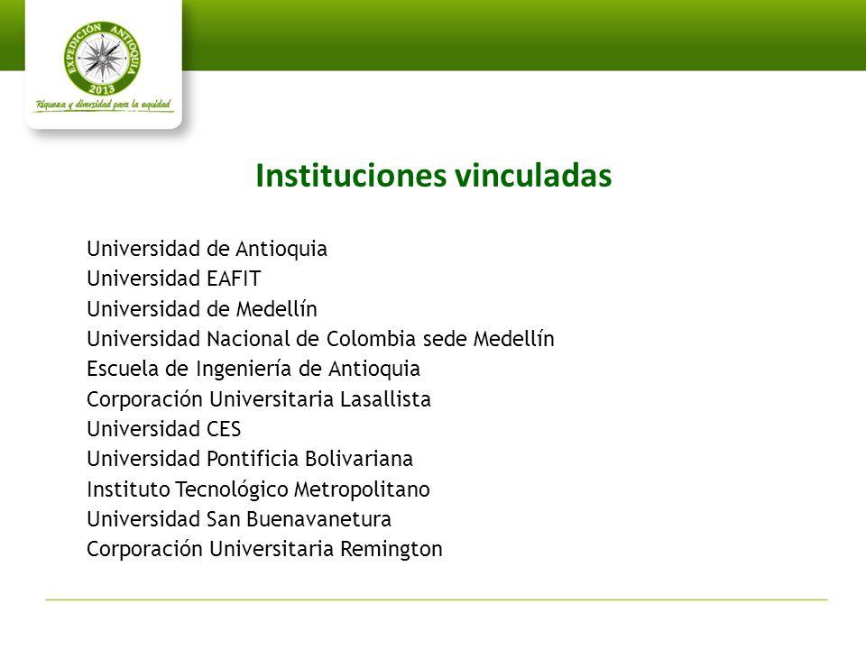 Instituciones vinculadas Universidad de Antioquia Universidad EAFIT Universidad de Medellín Universidad Nacional de Colombia sede Medellín Escuela de