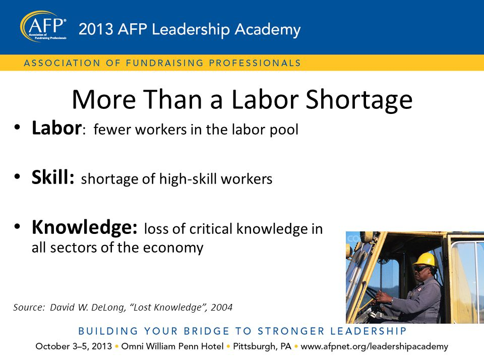 More Than a Labor Shortage Labor : fewer workers in the labor pool Skill: shortage of high-skill workers Knowledge: loss of critical knowledge in all
