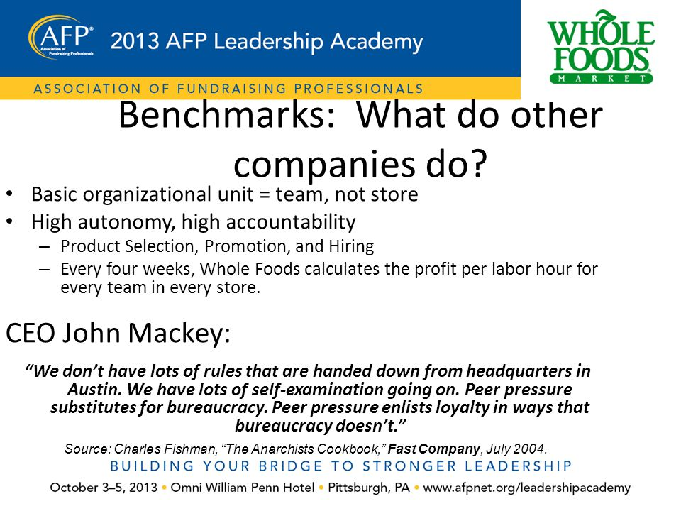 Benchmarks: What do other companies do? Basic organizational unit = team, not store High autonomy, high accountability – Product Selection, Promotion,