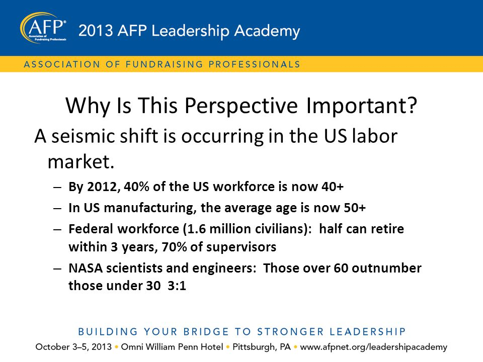 Why Is This Perspective Important? A seismic shift is occurring in the US labor market. – By 2012, 40% of the US workforce is now 40+ – In US manufact