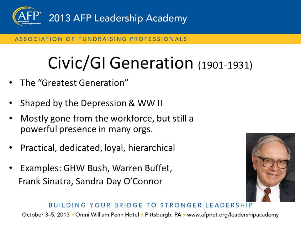 """Civic/GI Generation (1901-1931) The """"Greatest Generation"""" Shaped by the Depression & WW II Mostly gone from the workforce, but still a powerful presen"""