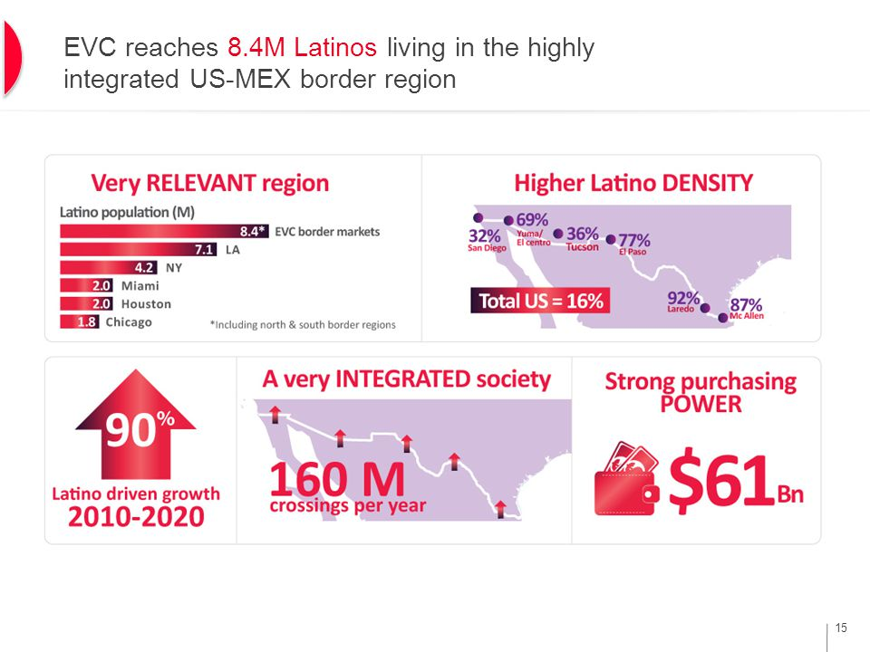 15 EVC reaches 8.4M Latinos living in the highly integrated US-MEX border region
