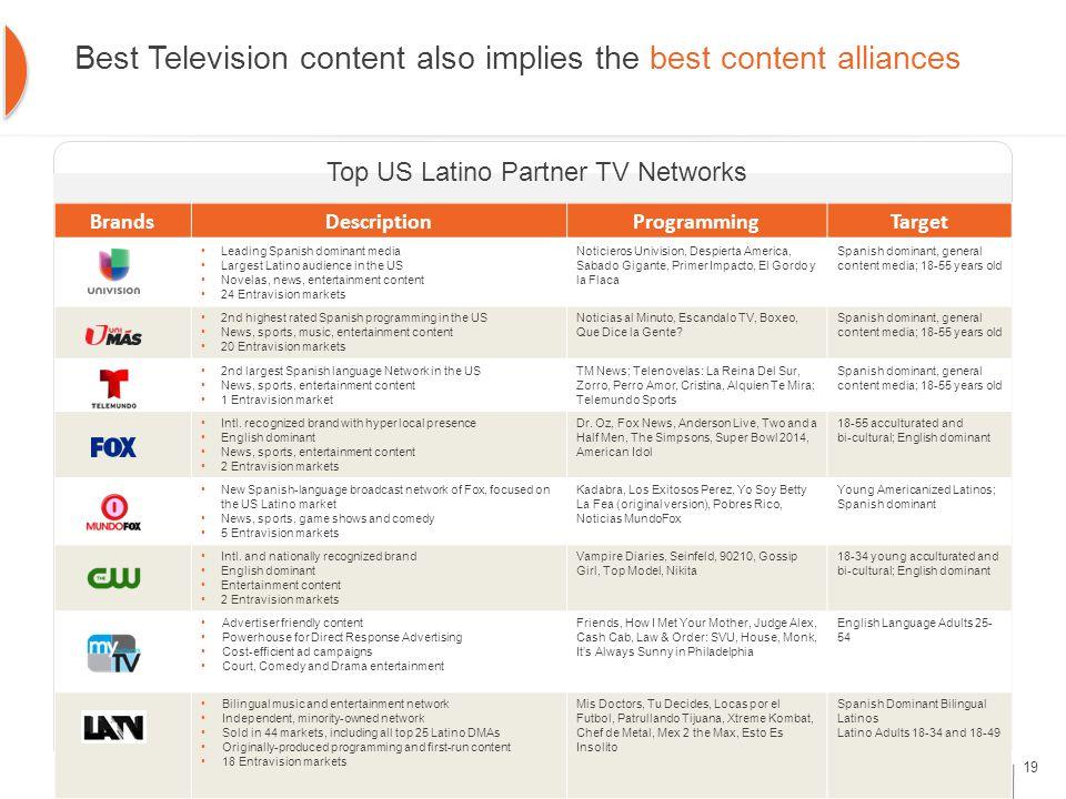 Top US Latino Partner TV Networks BrandsDescriptionProgrammingTarget Leading Spanish dominant media Largest Latino audience in the US Novelas, news, e
