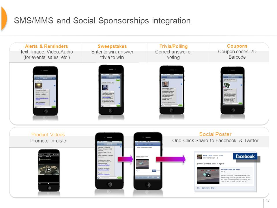SMS/MMS and Social Sponsorships integration 47 Alerts & Reminders Text, Image, Video, Audio (for events, sales, etc.) Sweepstakes Enter to win, answer trivia to win Trivia/Polling Correct answer or voting Social Poster One Click Share to Facebook & Twitter Coupons Coupon codes, 2D Barcode Product Videos Promote in-aisle