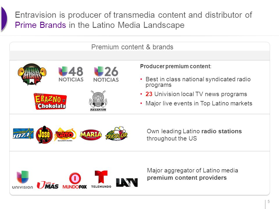 Ratings strength & audience growth Entravision growing Audience Reach 6 #1 or #2 in prime time television in 5 markets among ALL 18-34 viewers Early local newscasts are #1 or #2 in 12 markets among ALL 18-34 viewers 2.2M+ annual aggregated audience through EVC´s local markets grass root events Consistent or growing radio shares in 8 markets among 18-34 listeners Source: Nielsen, November 2012 survey, Arbitron, Spring/Fall 2011/2012