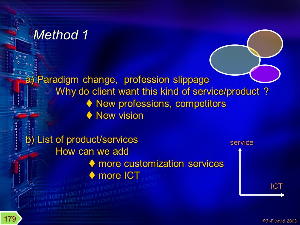 Method 1 a) Paradigm change, profession slippage Why do client want this kind of service/product ?  New professions, competitors  New vision b) List