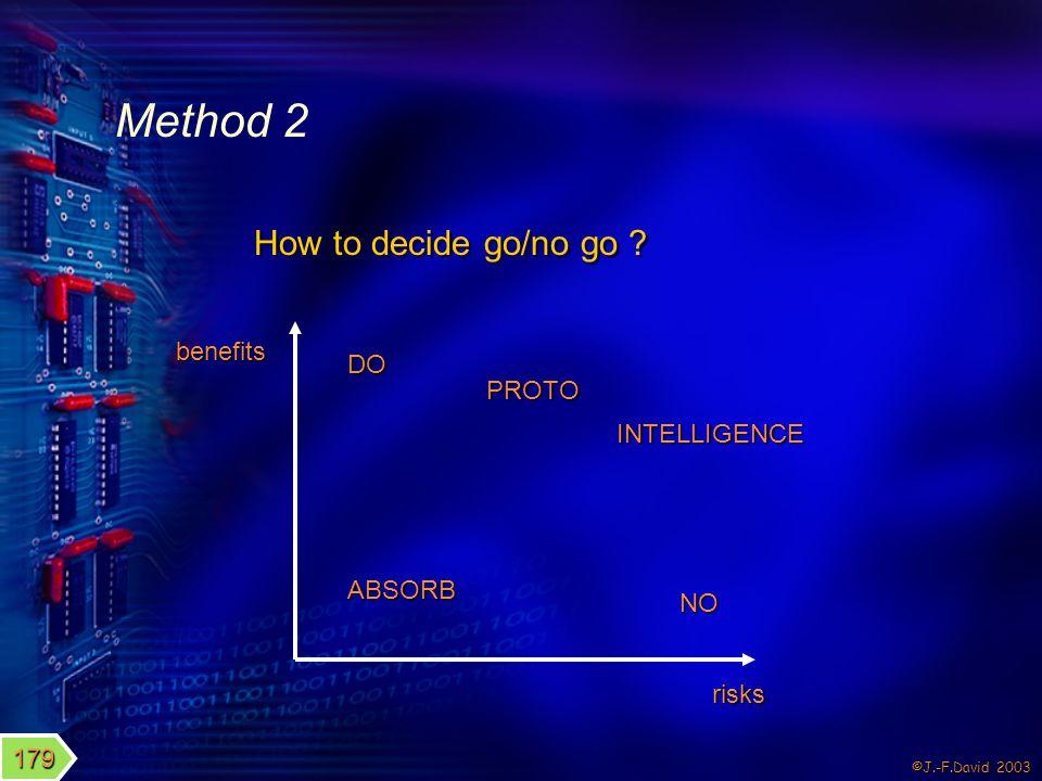 ©J.-F.David 2003 Method 2 How to decide go/no go ? benefits risks DO NO ABSORB PROTO INTELLIGENCE 179
