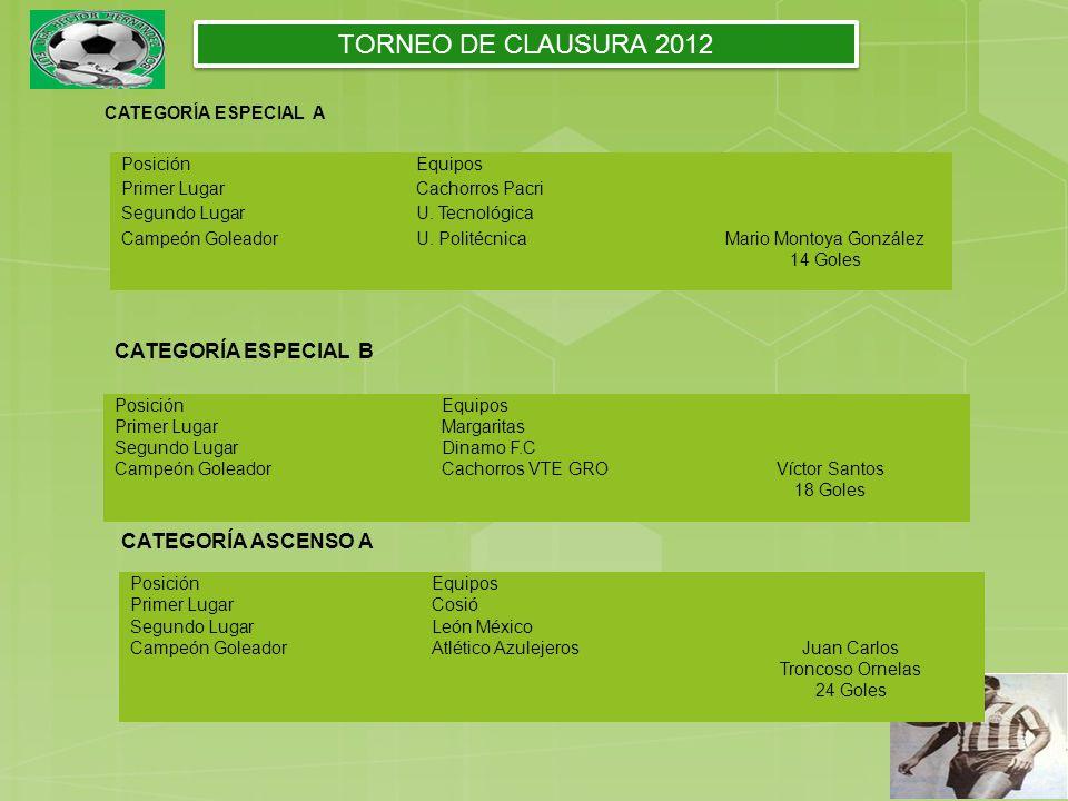 TORNEO DE CLAUSURA 2012 CATEGORÍA ESPECIAL A CATEGORÍA ESPECIAL B CATEGORÍA ASCENSO A PosiciónEquipos Primer LugarCachorros Pacri Segundo LugarU.