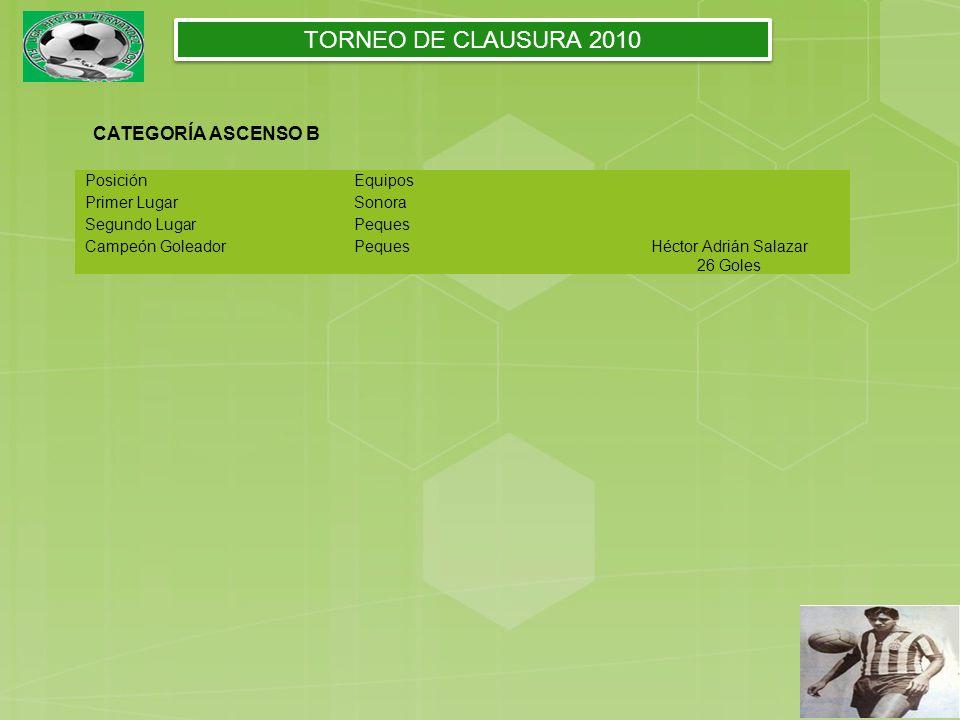 TORNEO DE CLAUSURA 2010 PosiciónEquipos Primer LugarSonora Segundo LugarPeques Campeón GoleadorPequesHéctor Adrián Salazar 26 Goles CATEGORÍA ASCENSO B