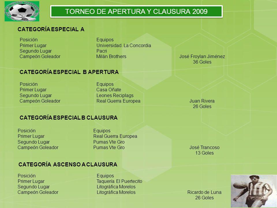 TORNEO DE APERTURA Y CLAUSURA 2009 CATEGORÍA ESPECIAL A CATEGORÍA ESPECIAL B APERTURA CATEGORÍA ASCENSO A CLAUSURA PosiciónEquipos Primer LugarUniversidad.