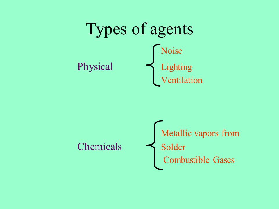 Types of agents Noise Physical Lighting Ventilation Metallic vapors from Chemicals Solder Combustible Gases