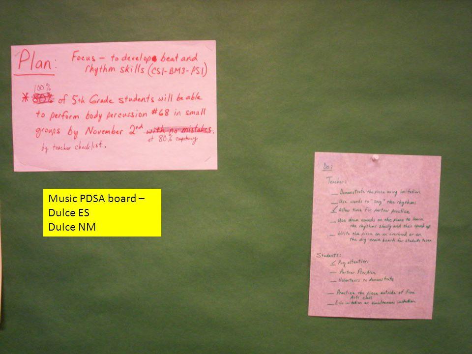 Music PDSA board – Dulce ES Dulce NM