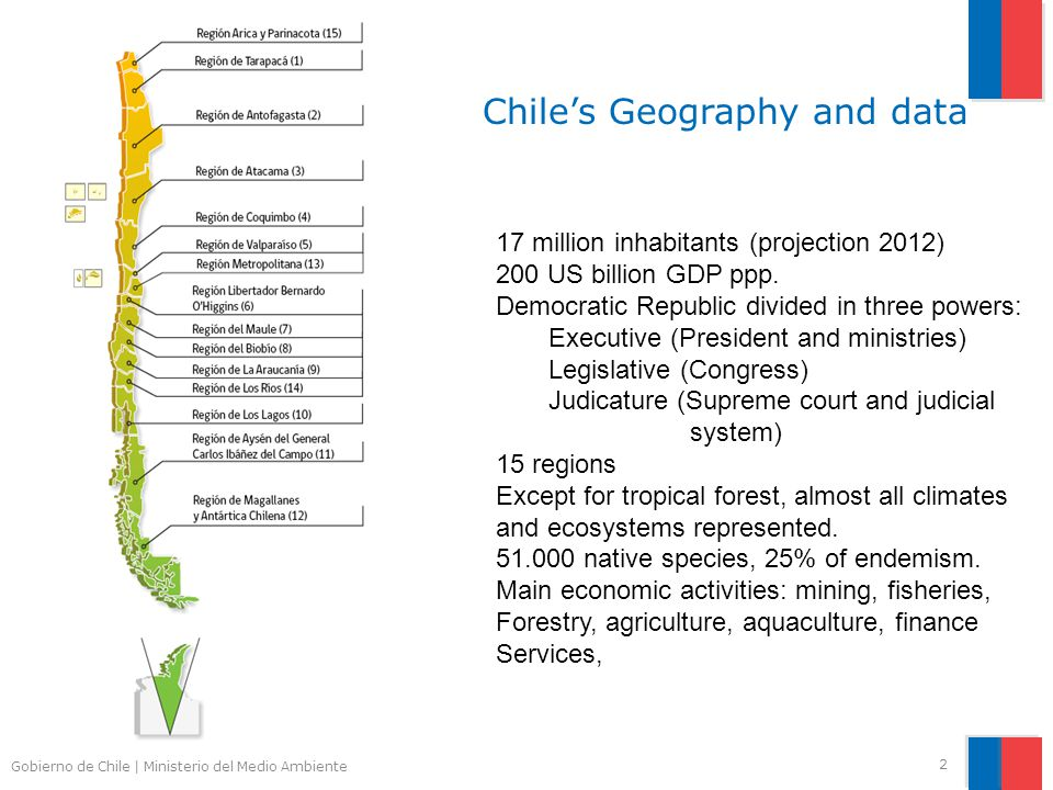 Gobierno de Chile | Ministerio del Medio Ambiente Chile's Geography and data 2 17 million inhabitants (projection 2012) 200 US billion GDP ppp.