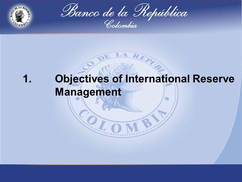 1.Objectives of International Reserve Management