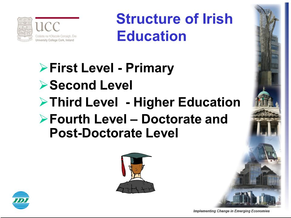 Structure of Irish Education  First Level - Primary  Second Level  Third Level - Higher Education  Fourth Level – Doctorate and Post-Doctorate Lev