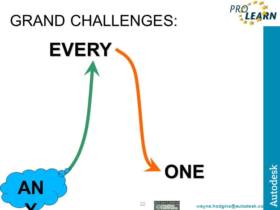 22 wayne.hodgins@autodesk.com GRAND CHALLENGES: EVERY ONE AN Y