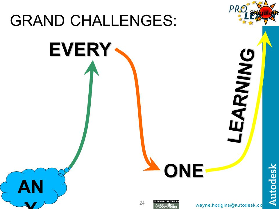 24 wayne.hodgins@autodesk.com GRAND CHALLENGES: EVERY ONE Singularity LEARNING AN Y