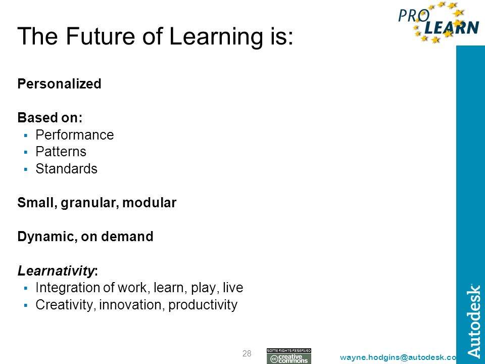 28 wayne.hodgins@autodesk.com The Future of Learning is: Personalized Based on:  Performance  Patterns  Standards Small, granular, modular Dynamic, on demand Learnativity:  Integration of work, learn, play, live  Creativity, innovation, productivity