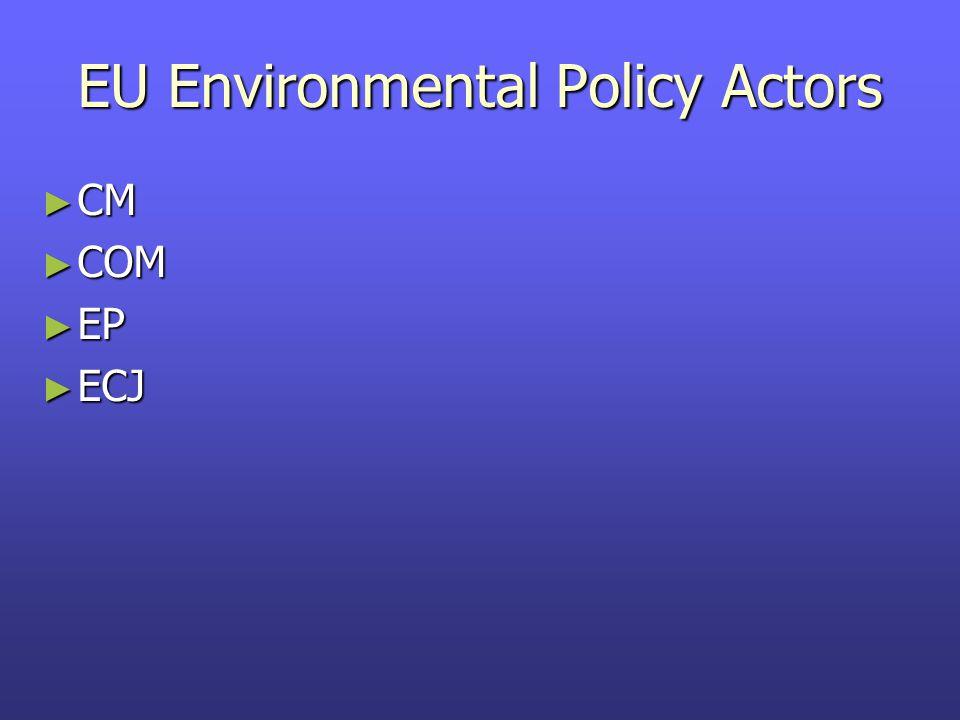 EU Environmental Policy Actors ► CM ► COM ► EP ► ECJ
