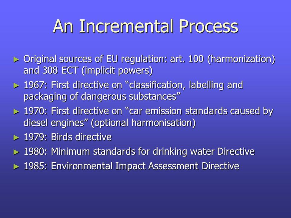 An Incremental Process ► Original sources of EU regulation: art.