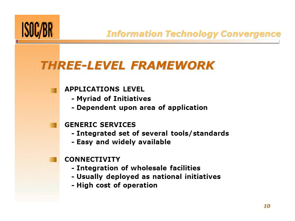 10 THREE-LEVEL FRAMEWORK APPLICATIONS LEVEL - Myriad of Initiatives - Dependent upon area of application GENERIC SERVICES - Integrated set of several