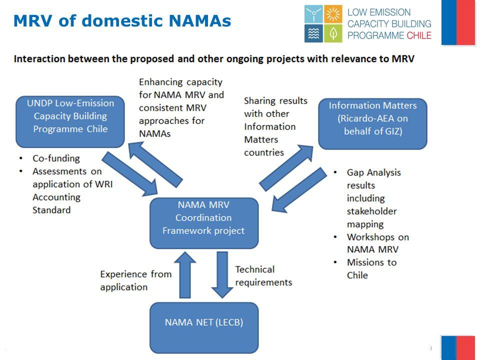 Gobierno de Chile | Ministerio del Medio Ambiente MRV of domestic NAMAs 10