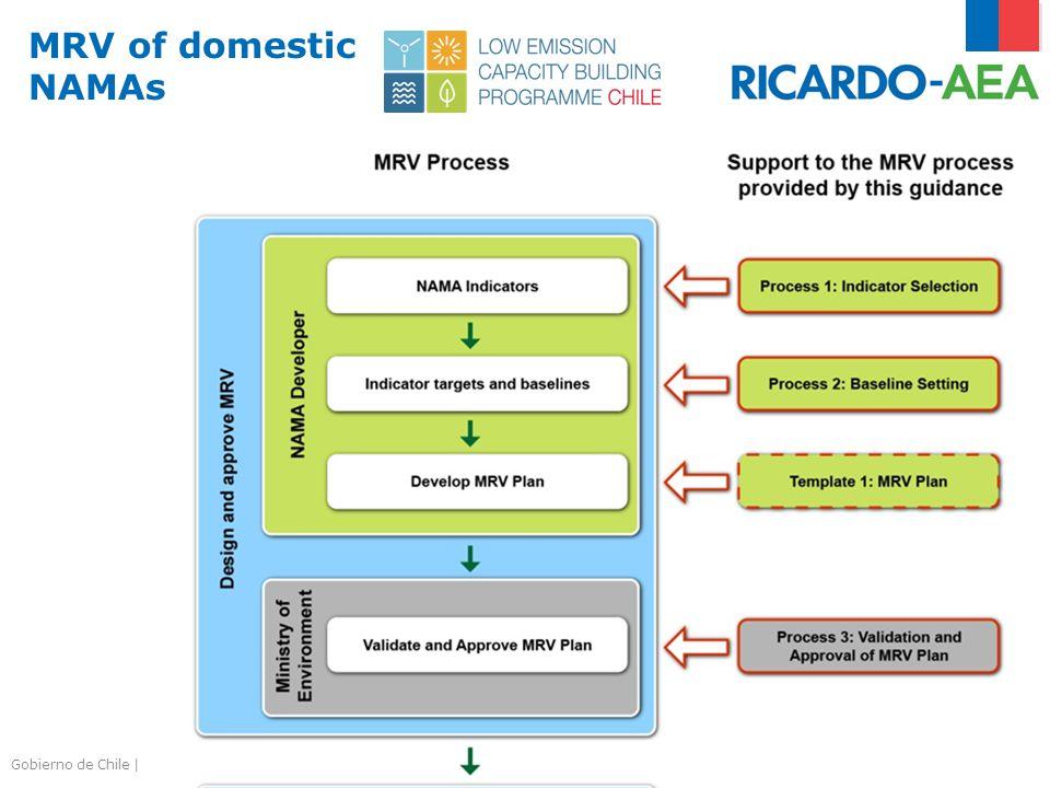 Gobierno de Chile | Ministerio del Medio Ambiente MRV of domestic NAMAs 12
