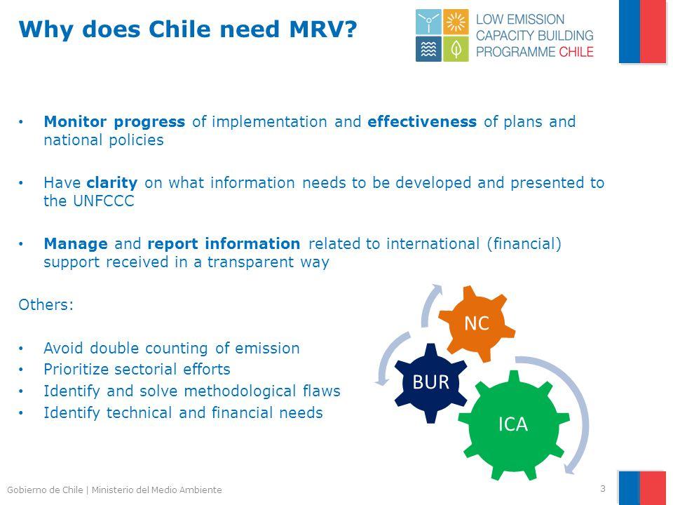 Gobierno de Chile | Ministerio del Medio Ambiente Why does Chile need MRV.