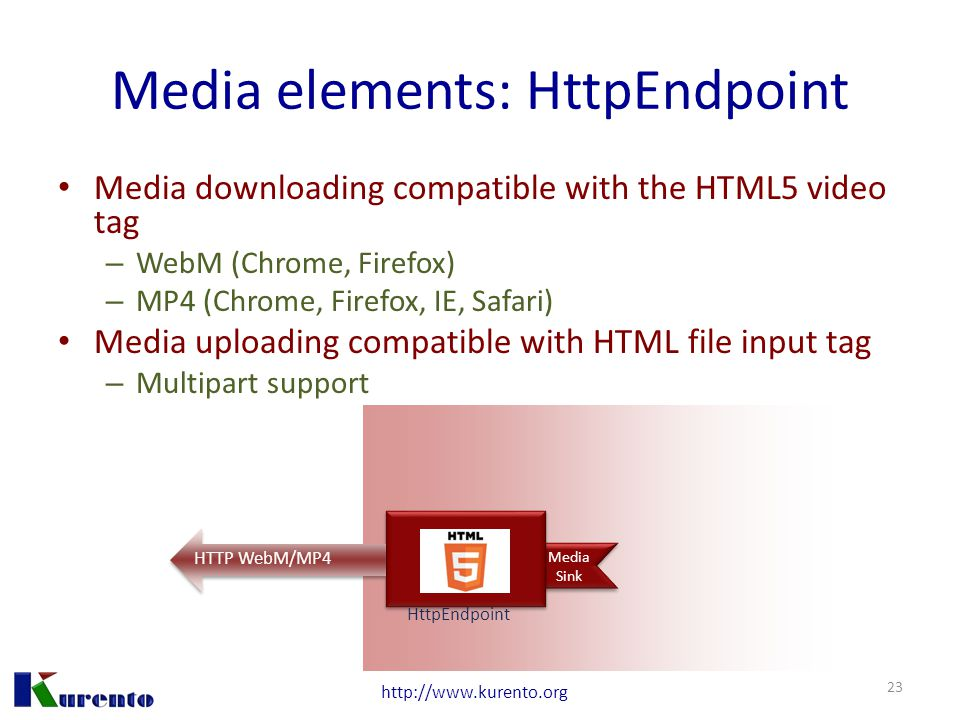 http://www.kurento.org Media elements: HttpEndpoint Media downloading compatible with the HTML5 video tag – WebM (Chrome, Firefox) – MP4 (Chrome, Fire