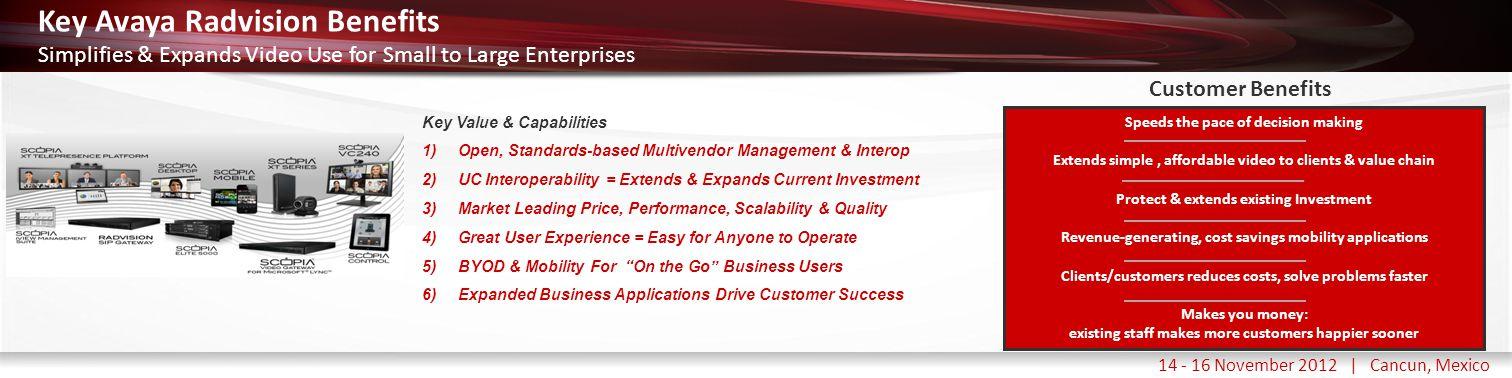Haga clic para modificar el estilo de título del patrón 14 - 16 November 2012 | Cancun, Mexico Key Avaya Radvision Benefits Simplifies & Expands Video
