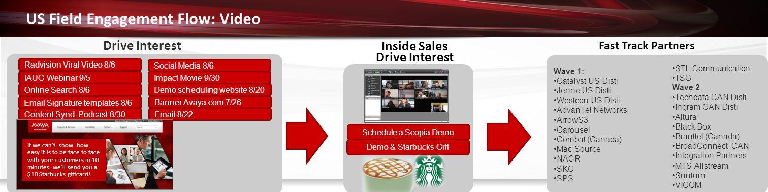 Haga clic para modificar el estilo de título del patrón 14 - 16 November 2012 | Cancun, Mexico US Field Engagement Flow: Video Radvision Viral Video 8