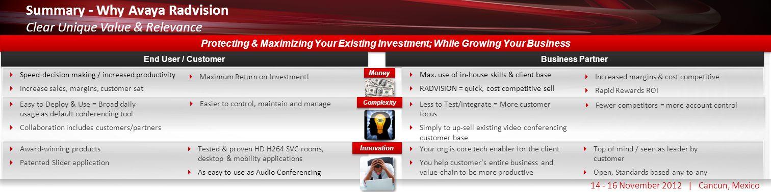 Haga clic para modificar el estilo de título del patrón 14 - 16 November 2012 | Cancun, Mexico Summary - Why Avaya Radvision Clear Unique Value & Rele