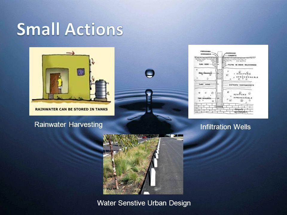Rainwater Harvesting Water Senstive Urban Design Infiltration Wells